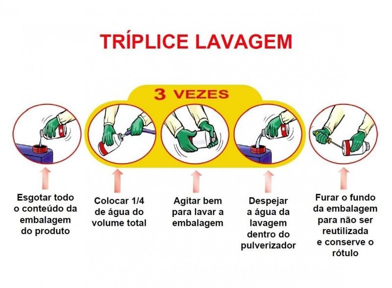 Triplice Lavagem